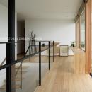 027甲府 I さんの家の写真 廊下