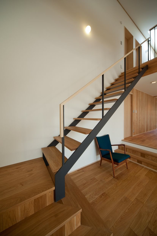 SDILの部屋 階段