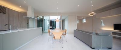 LDK (planar house)