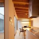 神成建築計画事務所の住宅事例「足立のわんルーム」