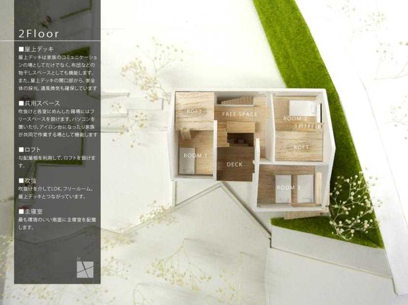 箕面建売住宅PJ_AREA 4の部屋 模型写真08