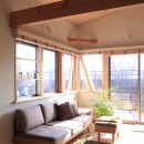 アトリエのある家~2人の好きなことを楽しむ家~の写真 リビングルーム