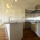 キッチン構造