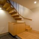 吉川の住まいの写真 階段 1