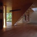 庄野健太郎の住宅事例「ニワノアイダ」