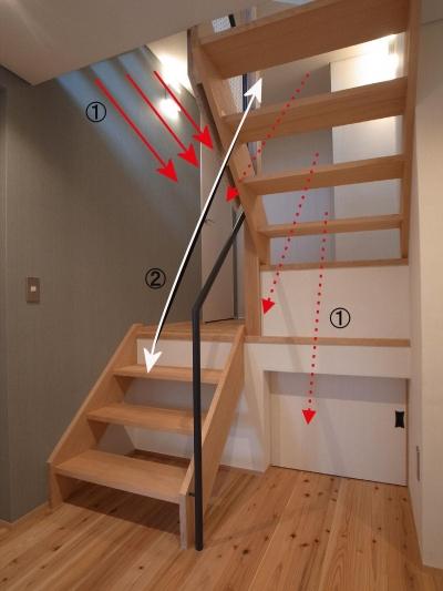 階段 (そらまどのいえ)