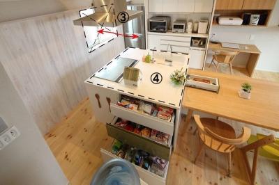 町田のナチュラルハウス (キッチン)