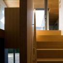 壁層の家の写真 階段