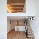 白糸台の家