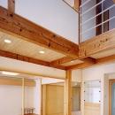 『ドームのある家』〜天体観測もできる!人にも環境にも優しい家づくり〜の写真 吹き抜けの大空間リビング
