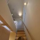 丸パイプの階段