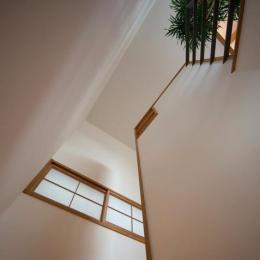『higashitakamatsu』木の温もり感じるモダンな住まい (階段吹き抜け)