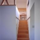 ロフト寝室への階段