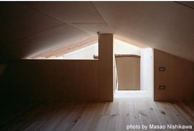 カテナハウスの部屋 屋根裏部屋