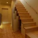 山口晴江&山口一の住宅事例「『今沢の家』自然素材のナチュラルな住まい」