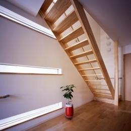 『坂の南の家』曲面天井のある立体的な構成 (横スリット窓より光の入る階段室)