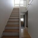 明るい階段室