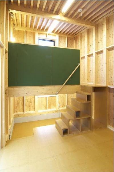 高崎T邸・正直素材仕上げの家 (ロフト付きの主寝室)