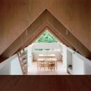 『コヤノスミカ』趣味を楽しめる空間、ゆったり寛げる空間