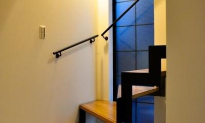 輸入スタイル (階段)