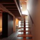 たまらん坂の家の写真 階段