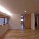 江東の住宅