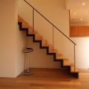 チカちゃん家の写真 階段